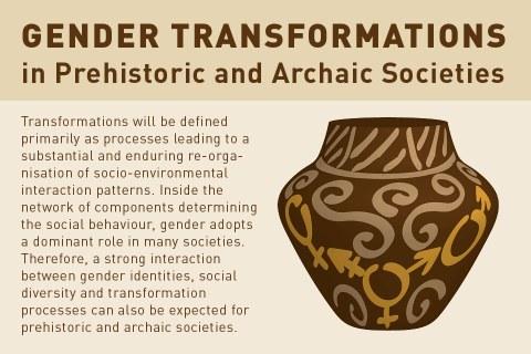Gender Transformations