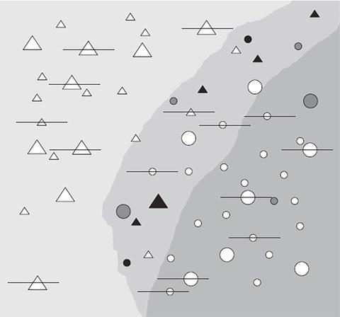 Grafik Chronologie